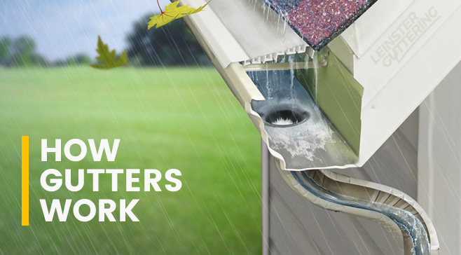 How Gutters Work